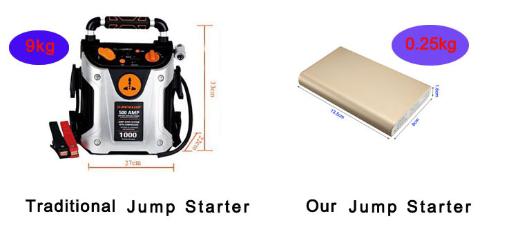 traditional jump starter and our mini jump starter